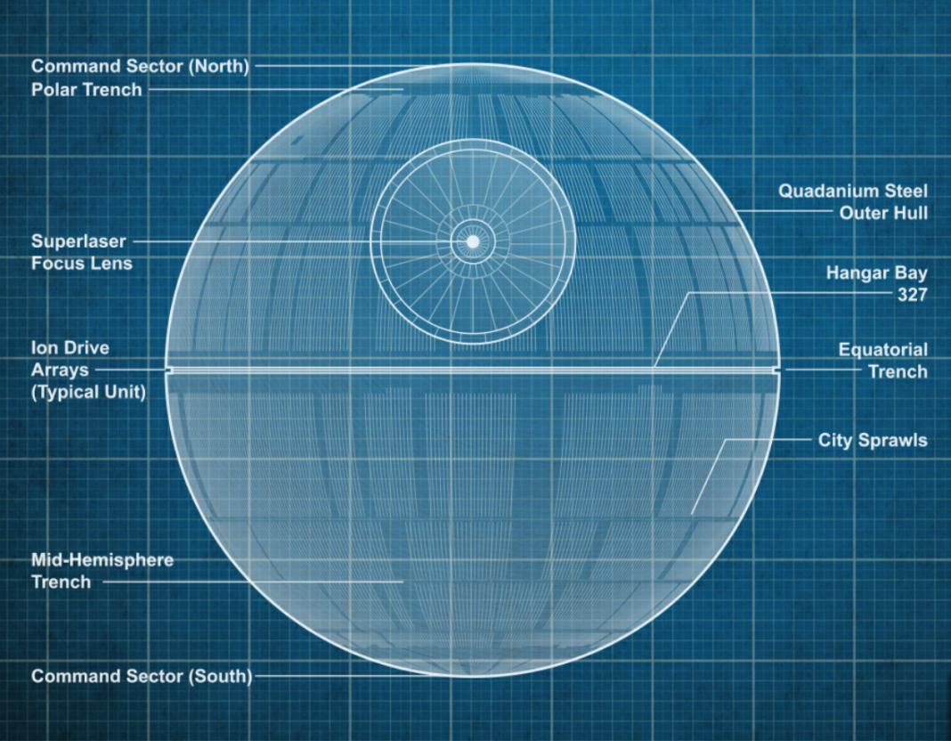 New Rogue One Details Revealed With Tie-In Novel